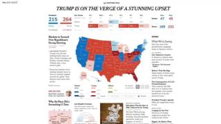 Election Night on nytimes com 2016 slowed