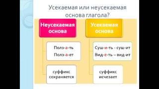 Глагол  Правописание личных окончаний  Два способа определения спряжения 3 4 класс