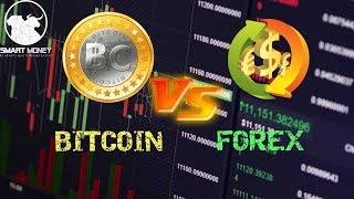 El mejor análisis de Bitcoin que verás hoy - ¿Desconocimiento de Forex?