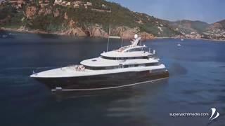 Billionaire's Lifestyle Management thumbnail