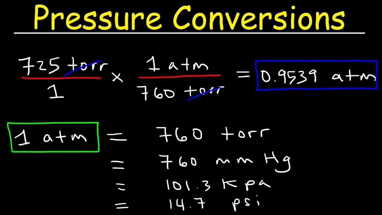 Gas Pressure Unit Conversions Torr To Atm Psi To Atm Atm To Mm