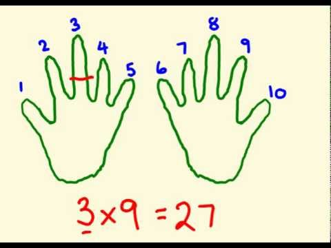 Nine Times Table Tricks Learn The Fast Way Youtube