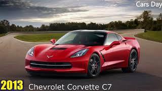 Chevrolet Corvette Evolution 1953 - 2017