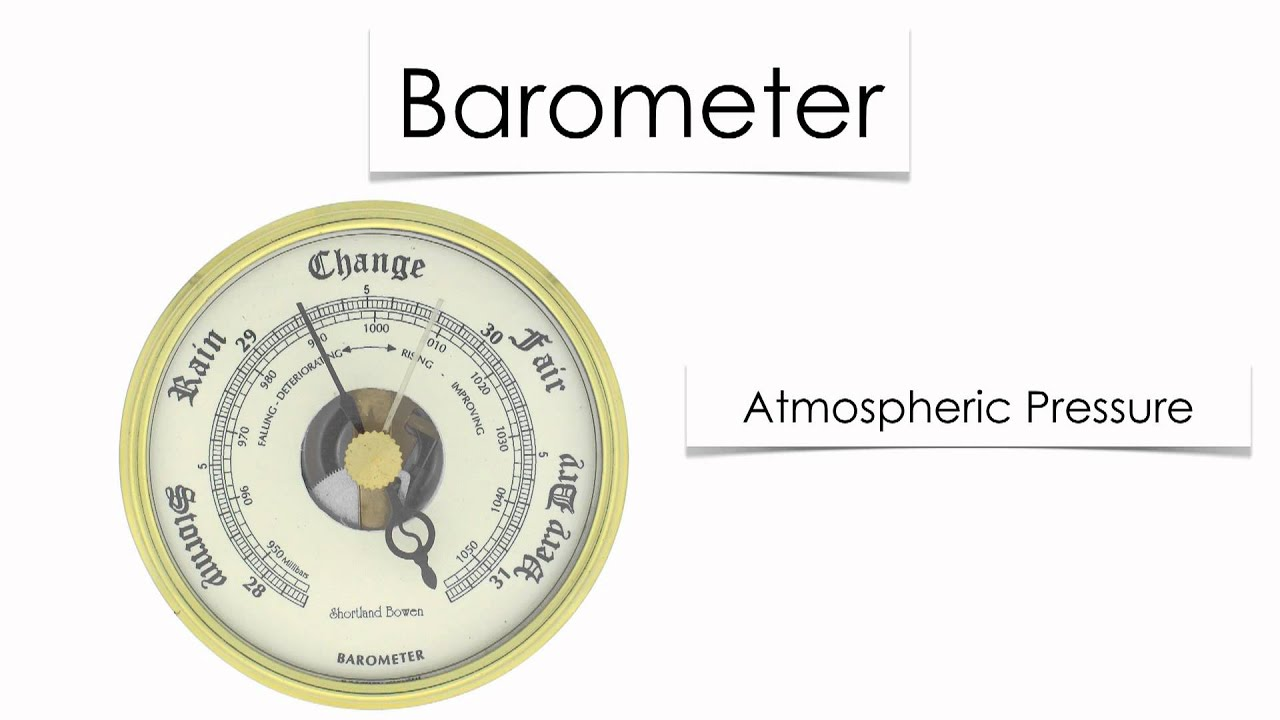 Weather Instruments-Hommocks Middle School Earth Science ...