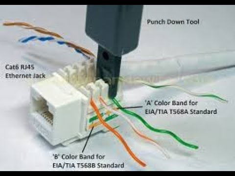 cat 5 wiring color diagrams splicing into a v cables cat 5 wiring color diagrams how to punch down a cat6 in hindi - youtube #1