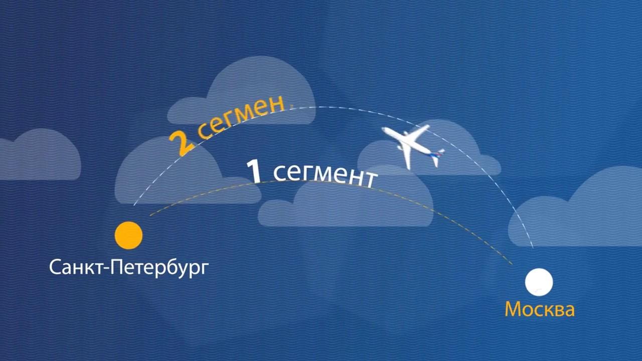 Бонусные программы авиакомпаний мили  Аэрофлот Бонус