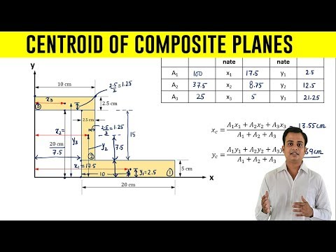 how-to-find-centroid-of-an-z---section-|-problem-2-|