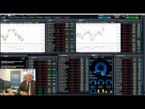 This week's FOMC meeting and US Dollar trading (3 minute video)