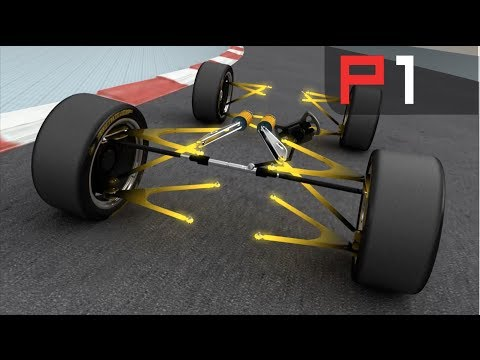 Which forces act on a race car? - Straight line & cornering