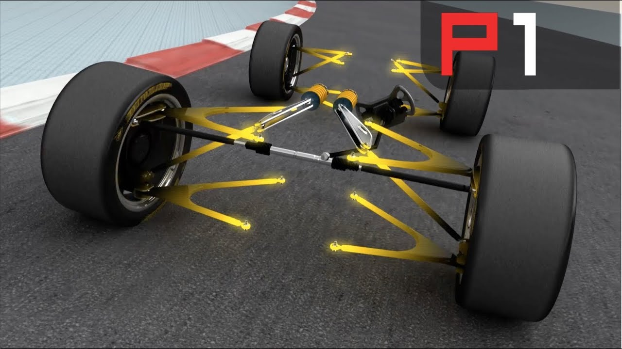 Which Forces Act On A Race Car Straight Line Cornering Youtube