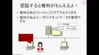 ITパスポート試験ワンポイント講座「ユーザ認証って何?」 thumbnail