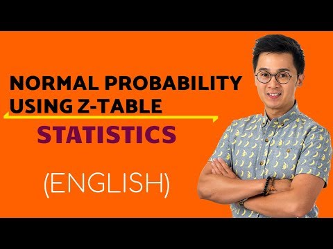 Statistics: Standard Normal Distribution and Z-Score
