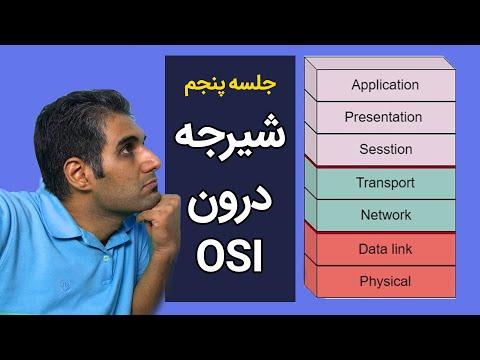 جلسه 5 نتورک پلاس: شیرجه درون OSI Layer