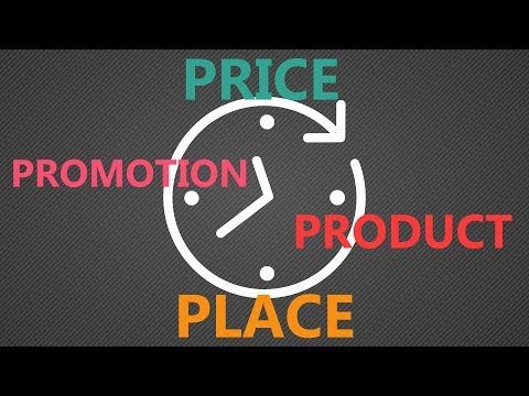 The Marketing Mix - The dynamic nature of the 4 P's
