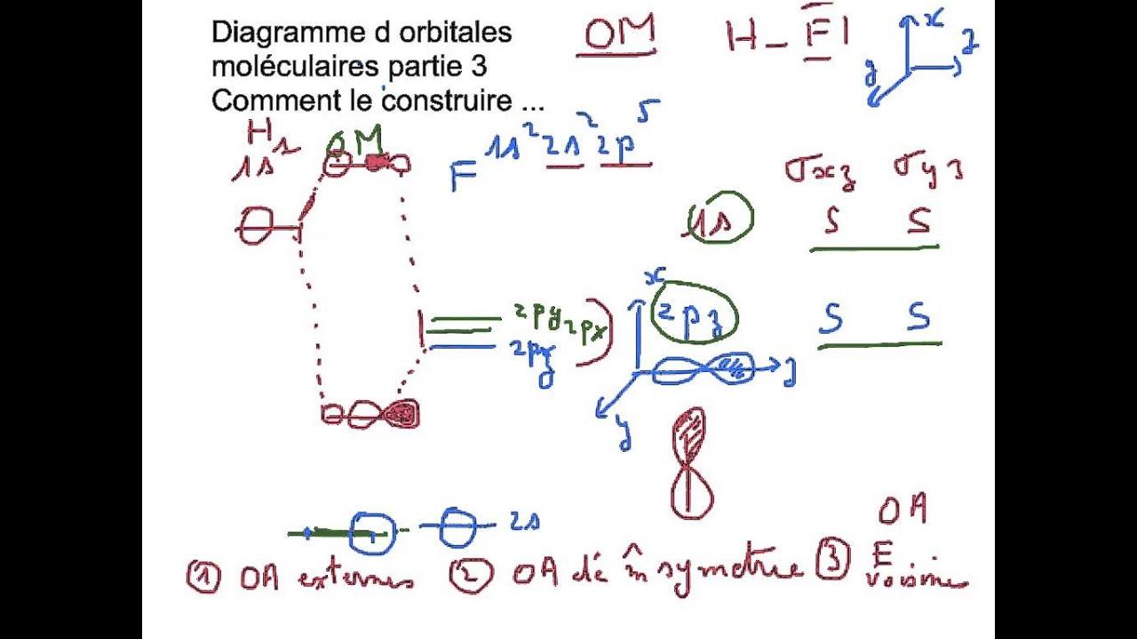 medium resolution of ompart3