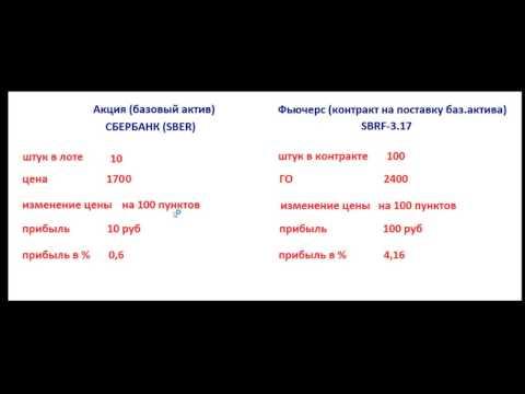 Курс евро EURTOM_UTS к российскому рублю на MOEX на