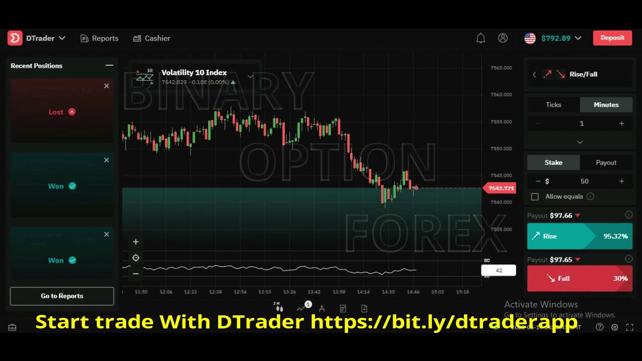 TradeOption – …trading digital forex, binary option trade