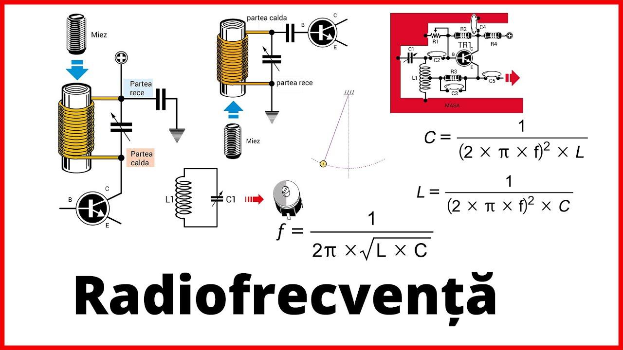 Radiofrecvență. De la telegraf la 5G. Oscilatorul în radiofrecvență. Circuitul LC. Oscilator LC  [2]