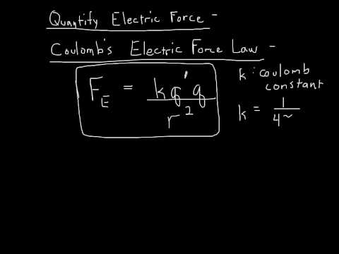 Chapter 22 - Electric Force and Electric Charge