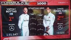 Das ist die Startaufstellung des 1000. Formel 1 GP in #ChineseGP