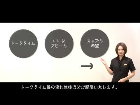 【PARTY☆PARTY】iParty説明動画