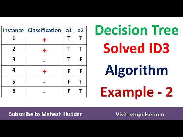 2  Decision Tree | ID3 Algorithm | Solved Numerical Example by Mahesh Huddar