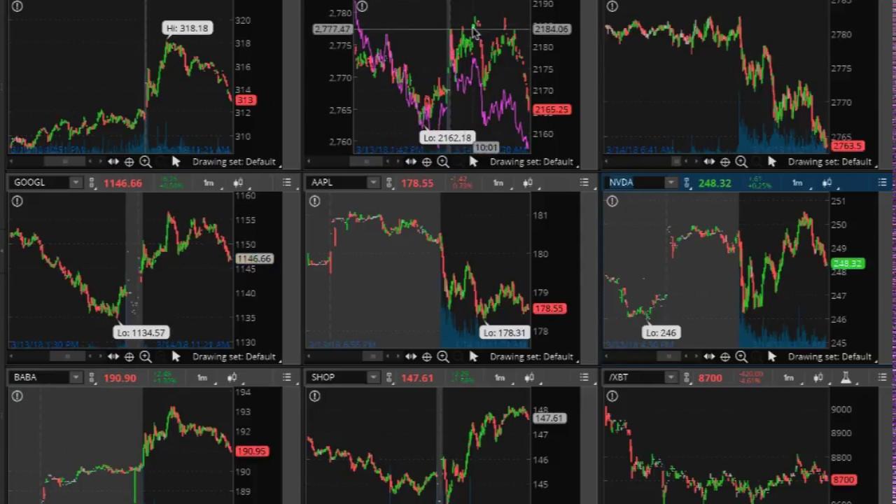 Market top to market crash trend reversal opportunities in trading market top to market crash trend reversal opportunities in trading options and stocks malvernweather Images