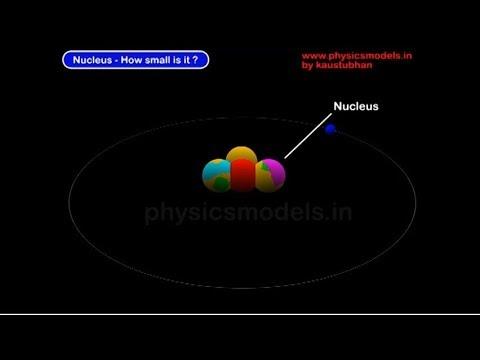 Physics-Nucleus- Size of a Nucleus - YouTube