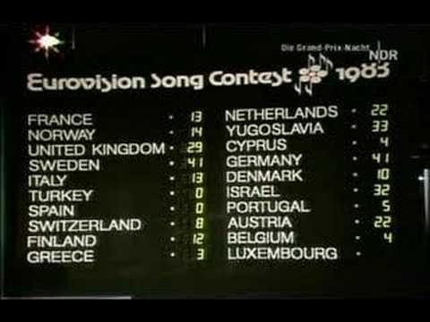 Eurovision 1983 - Voting 2/5
