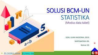 SUN 2019 MA30 Statistika Modus…