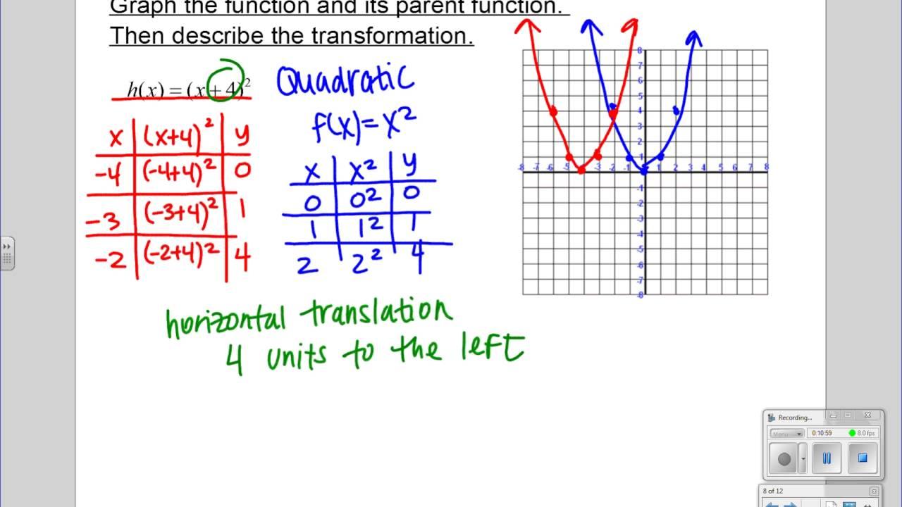 Worksheets Transformations Worksheet Algebra 2 parent functions and transformations 1 2 algebra ii youtube ii