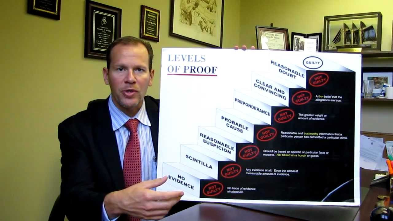 what does beyond a reasonable doubt mean in a criminal case by