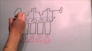 Conception d'un moteur Stirling