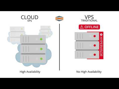 Cloud vs VPS  What's the Difference?