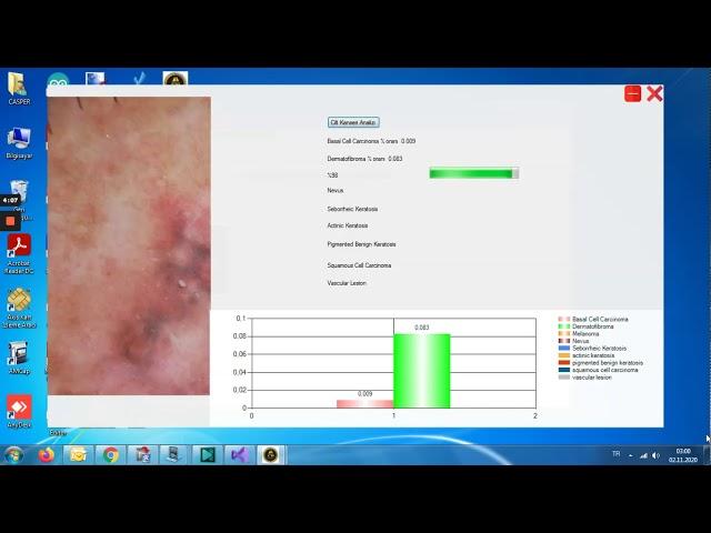 SETINT AI Dermotoloji Cilt hastalıkları
