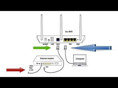 JRS Eco WiFi Router - Installation Instructions