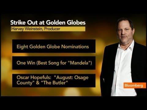 Oscar Nominations: