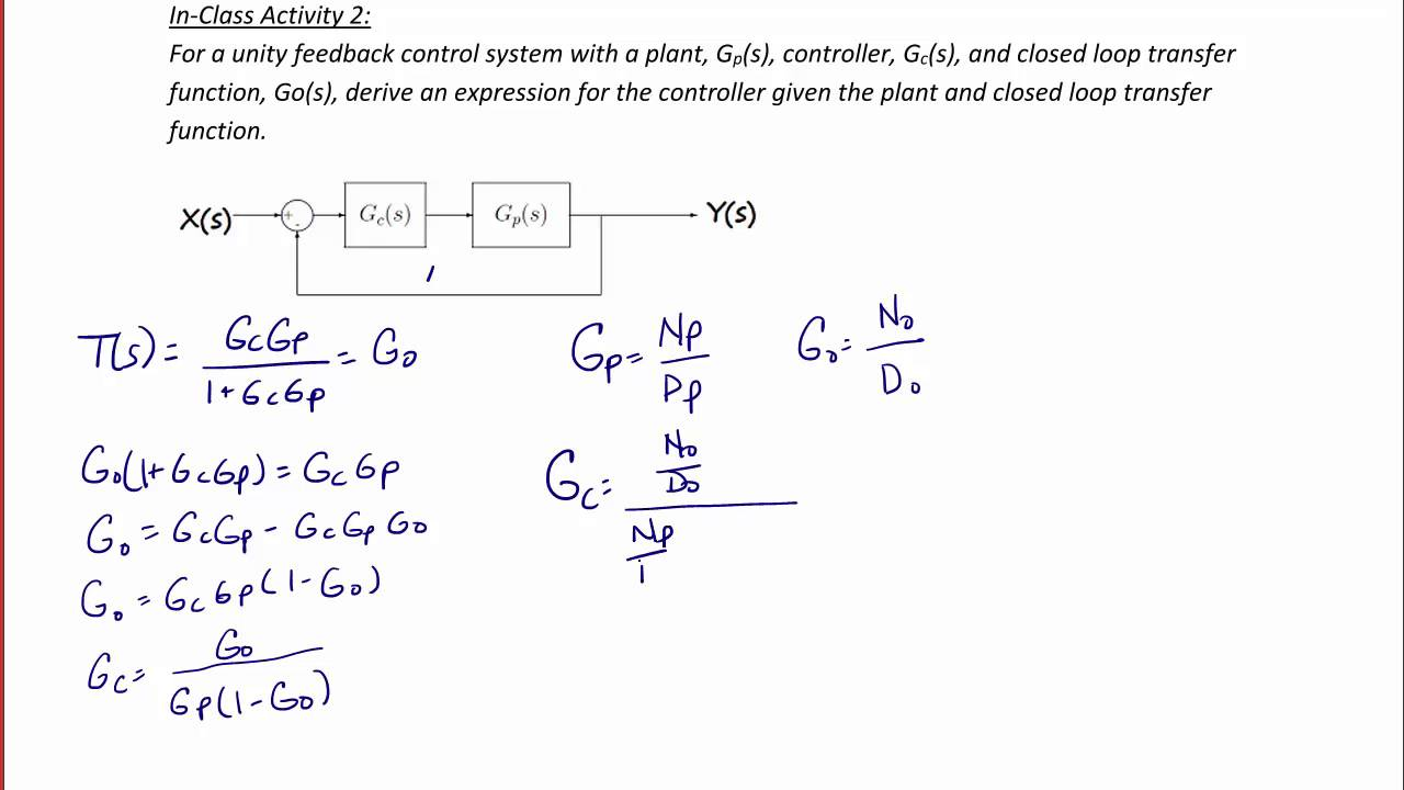 Ece320 lecture1 2b block diagrams youtube ece320 lecture1 2b block diagrams ccuart Gallery