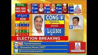 Karnataka Election Results 2018 : Huge Set Back For Siddaramaiah Both In Badami & Chamundeshwari