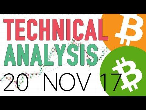 BTC & BCH Technical analysis - Will this bull flag go to 10K BTC?