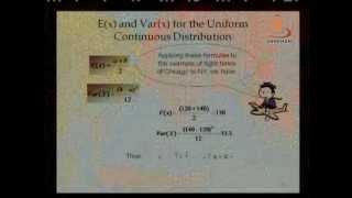 SANDHAN (AGIC): Uniform, Exponential, Gamma, Beta Distribution & It