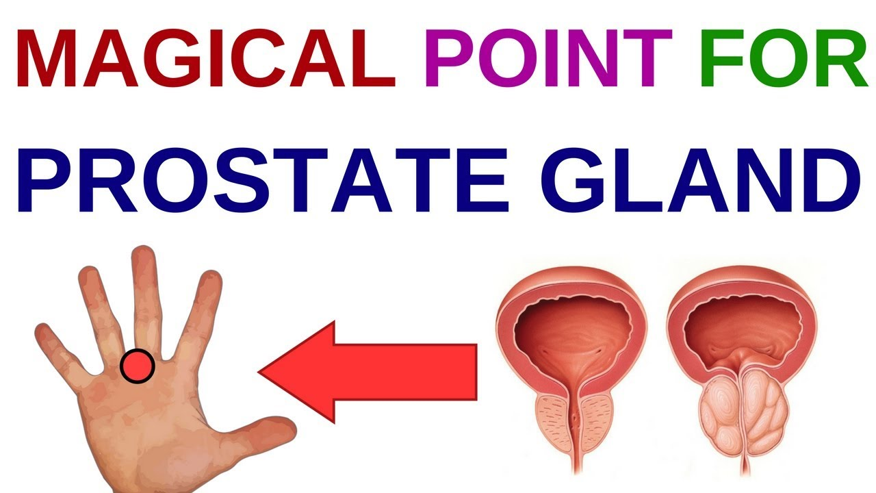 ACUPRESSURE POINTS For PROSTATE||Prostate ENLARGEMENT||Prostate  Problems||SUJOK THERAPY For Prostate