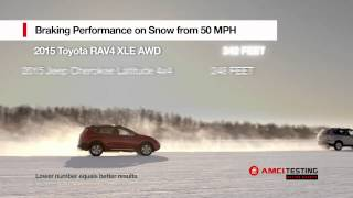 Toyota Rav4 vs Honda CR-V vs Subaru Forester vs Jeep Cherokee