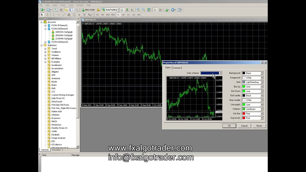 twin triple ma crossover for metatrader mt4 installation guide rh youtube com FXCM Scam FXCM Scam