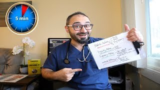 NCLEX 101 | LEARN ABGs IN 5 MINUTES | NURSE LIFE