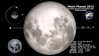 South-Up Moon Phase and Libration 2013
