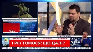 Андрій Ковальов Російська церква анексувала українську і намагалася змінити її