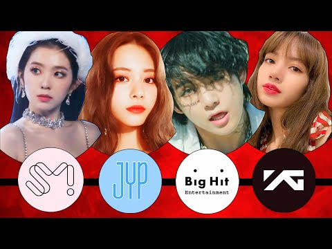 Which Kpop Company Should YOU Join? SM, JYP, YG Or Big Hit