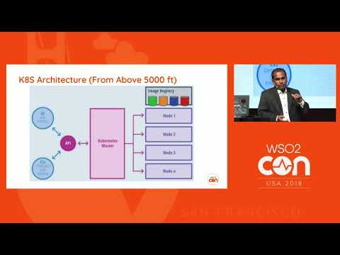 Deploying Applications in K8S and Docker, WSO2Con USA 2018