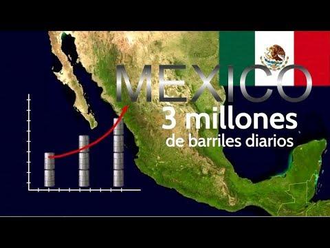 Nuevo Centro Para la Investigación Científica en México - Centro de Tecnología para Aguas Profundas